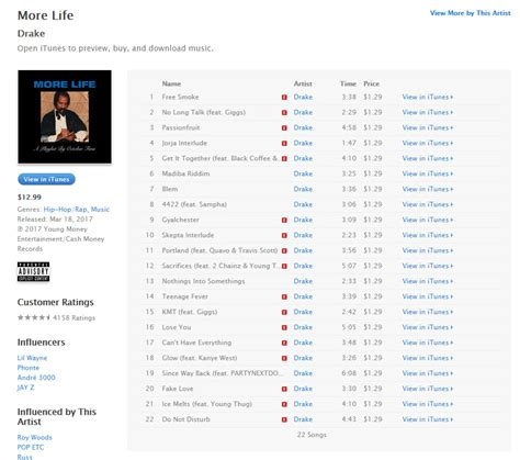 biography features checklist drake future the inverse relationship between album