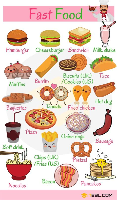 types of food food and drinks vocabulary in types of meals 7 e s l