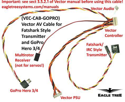 play av cable for gopro