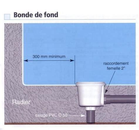 Pose Bonde De by Bonde De Fond Piscine Liner Newline Distripool