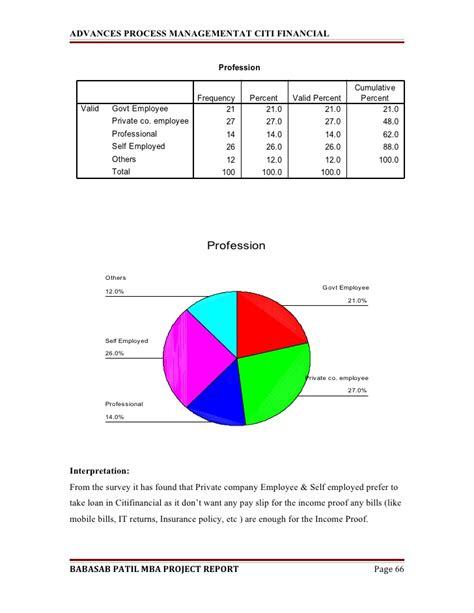 Citi Mba by Advances Process Managementat Citi Financial Mba Project