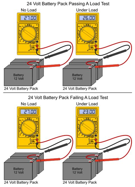 battery pack load testing guide electricscooterparts