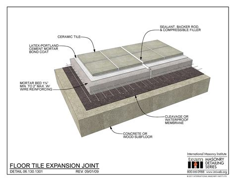 1 x 2 brick joint floor tile 06 130 1301 floor tile expansion joint international