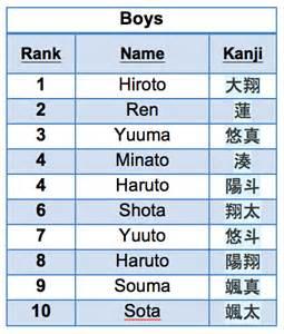 anime japan names image gallery japanese anime boy names