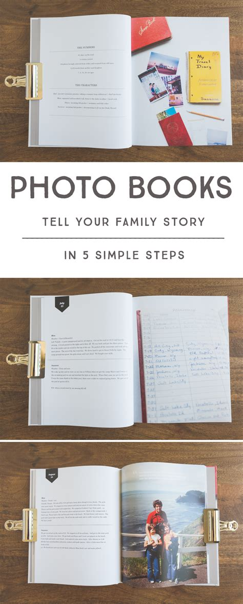 Photobook Creator Helps You Create Professional Books At Home by Tell Your Family Story In 5 Steps With Meaningful Photo Books