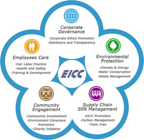 corporate social responsibility policy template inx s corporate social responsibility policy is based on