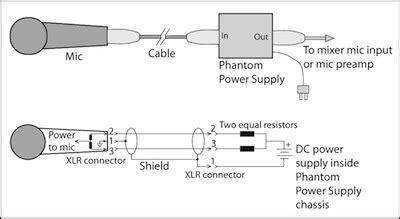 Headphone Mic Tanberg phantom power explained