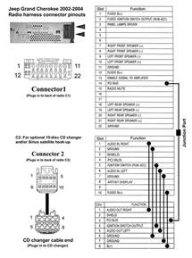 jeep stereo wiring diagram stereo jeep free wiring diagrams