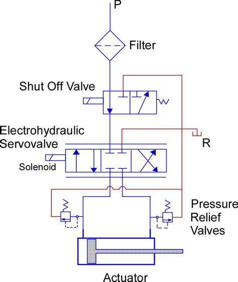valve diagram solenoid valve wiring schematic 31 wiring diagram images