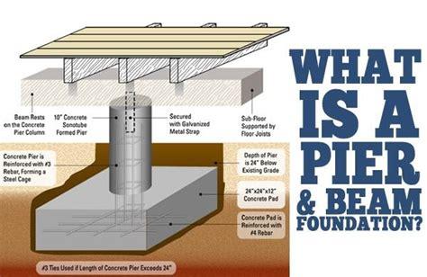 pier beam foundations concrete slab repairs pier