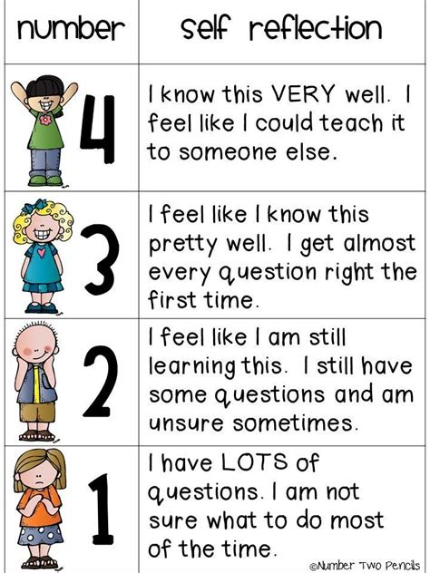 student self assessment marzano scale student self assessment rubric
