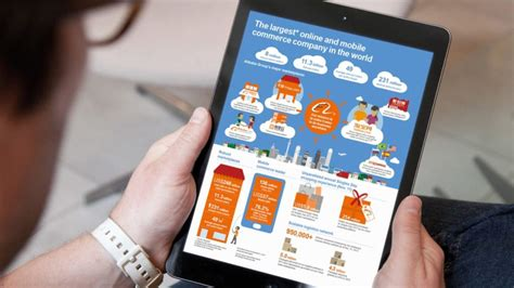 alibaba prospectus upcoming ipo in share market how to trade the most pumped