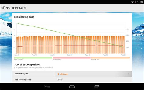 android benchmark pcmark for android benchmark android apps auf play