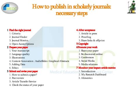 how can i publish my research paper write my lab report service pay for custom lab report
