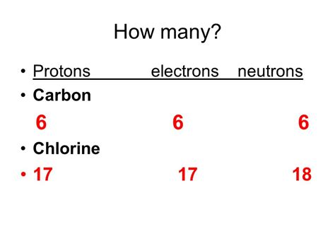Carbon Protons Neutrons And Electrons by Do You Your Atomic Structure Ppt