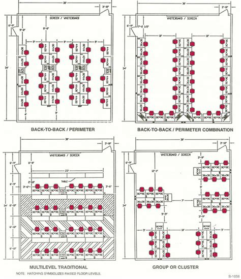 computer lab floor plan technology plan st anthony school 2010 licensed for non