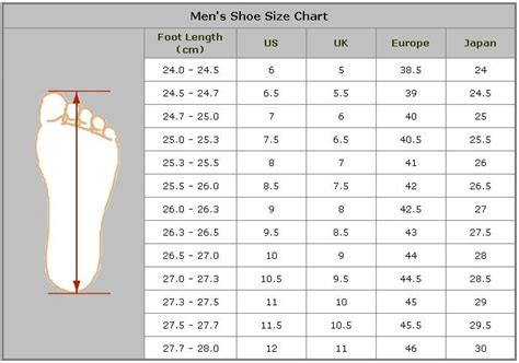 us shoe size chart european shoe size chart vs us
