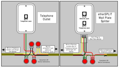 cat5 wall plate wiring diagram 1 your own