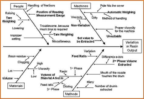 how to reference a diagram fishbone diagram reference choice image how to guide and