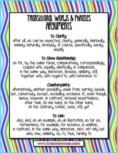 How To Write An Argumentative Essay Common by 17 Best Images About Argumentative Writing On Student Persuasive Writing And Anchor