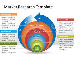 Market Research Templates by Market Research Templates Find Word Templates