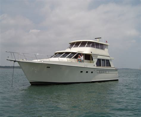 boat for sale by owner boats for sale in tennessee used boats for sale in