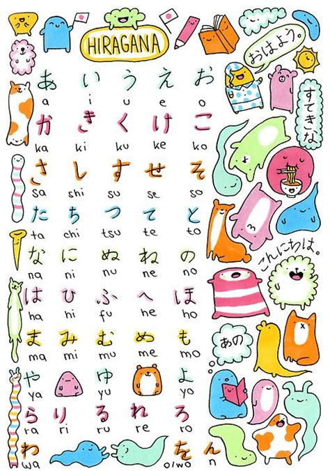 doodle guide in order hiragana chart i