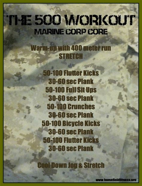 home field meets the home front a marine corps workout