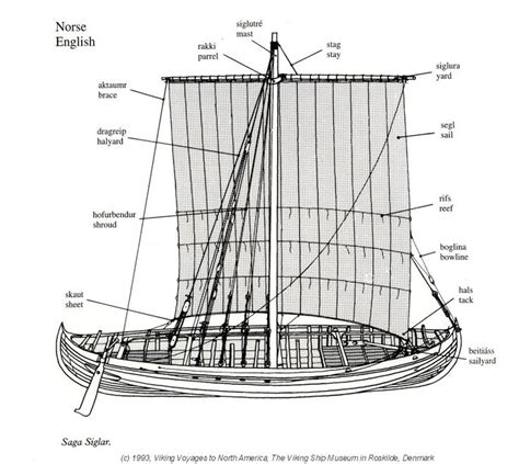 ship section names viking ship part names viking history pinterest