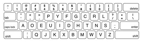 us keyboard layout wikipedia file dvorak keyboard layout diagram png wikimedia commons