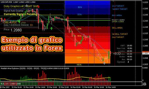 candele giapponesi forex trading system candele giapponesi