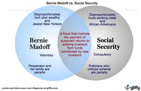 venn diagram of single stocks and funds ponzi scheme vs social security ponzi schemes and