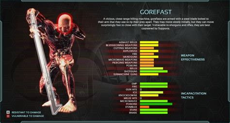 killing floor 2 tier list 28 images image gallery