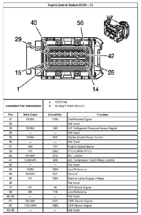 lly ecm pinout chevy  gmc duramax diesel forum