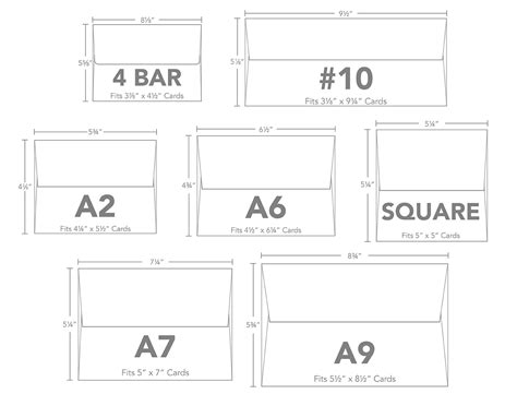 a7 card size template envelopes black river imaging
