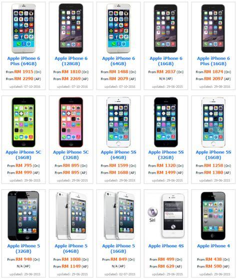 Hp Blackberry Di Malaysia jenis jenis iphone 6 harga iphone di malaysia terkini