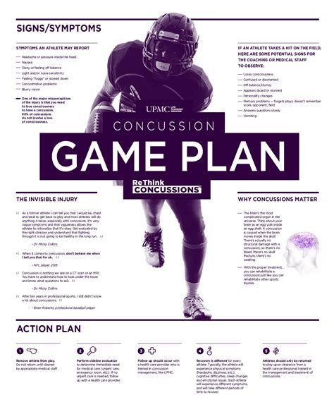 concussion symptoms concussion plan infographic rethink concussions