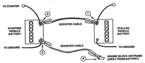how to use jumper cables diagram how to use jumper cables diagram 28 images 3 easy ways