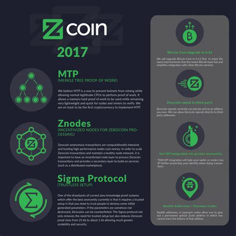 discord zcoin zcoin roadmap cn