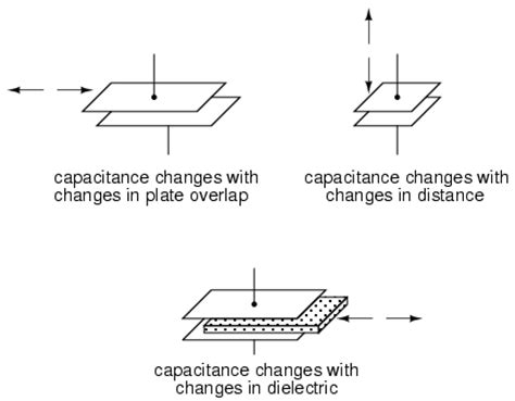 capacitor voltage transformer how it works ac instrumentation transducers thermocouples in ac circuits