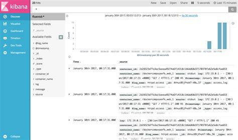 docker compose l stack docker compose user minikeyword com