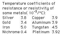 temperature coefficient of metal resistor temperature coefficient of resistance