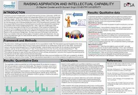 thesis whisperer acknowledgements dissertation poster presentations
