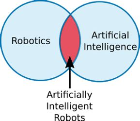 what s a venn diagram what s the difference between robotics and artificial