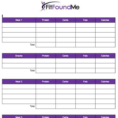 Not Tracking Macros For Weight Loss After 40 Will Be Detrimental To Goals Macro Meal Planner Template