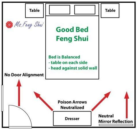 mirror in the bedroom feng shui how to position your bed for good feng shui ms feng