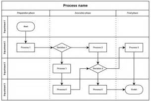 Swim Diagram Template Excel swimlane creating application