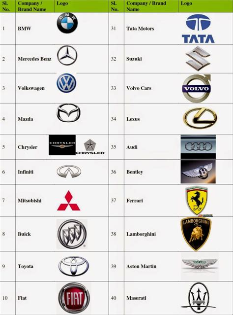 all car logos and names in the world pdf all car brands name in the world cars image 2018