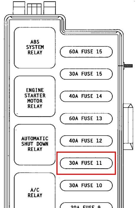 1995 jeep wrangler fuse box diagram 1995 free engine