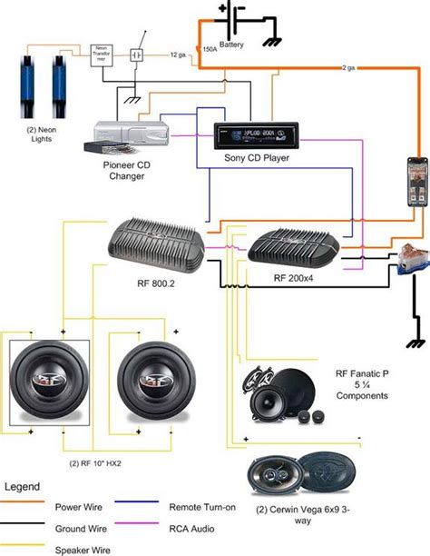 rockford lifier schematics subwoofer wiring diagram